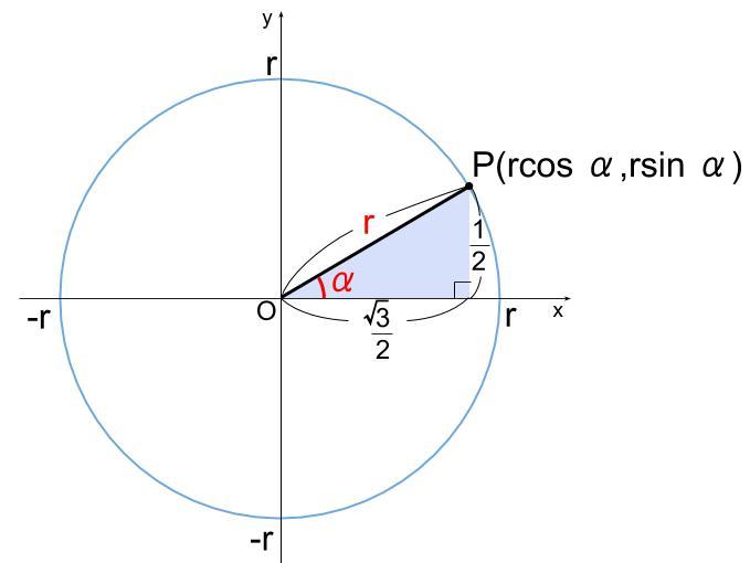 高校数学無料学習サイトko-su- 三角関数の合成の完成4
