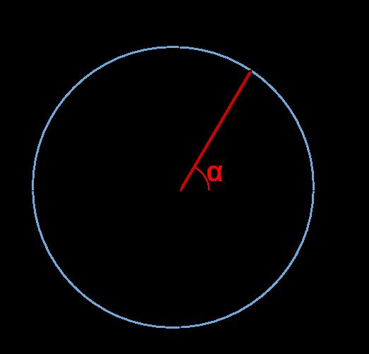 高校数学無料学習サイトko-su- 三角関数の合成 仕組みの図1-3
