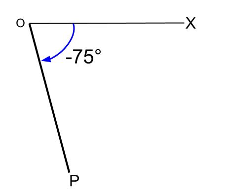 高校数学無料学習サイトko-su- 三角関数 一般角2