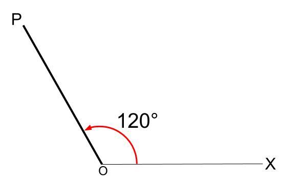 高校数学無料学習サイトko-su- 三角関数 一般角3
