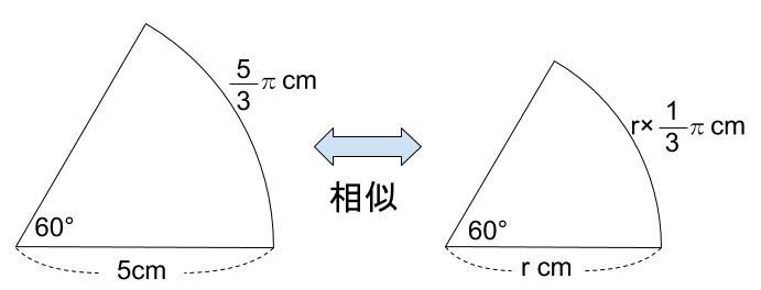 高校数学無料学習サイトko-su- 三角関数 弧度法1