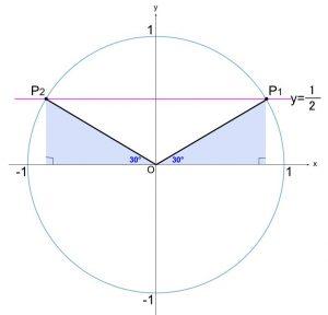 高校数学無料学習サイトko-su- 三角方程式 2次式 その1
