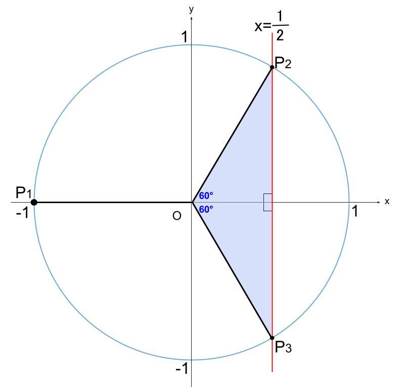 高校数学無料学習サイトko-su- 三角方程式 2次式 その2