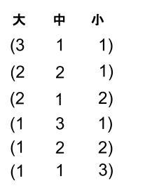 高校数学無料学習サイトko-su- 場合の数 書き出し