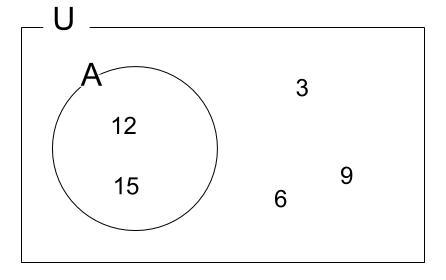 高校数学無料学習サイトko-su- 補集合の例