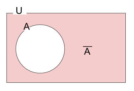 高校数学無料学習サイトko-su- 補集合12