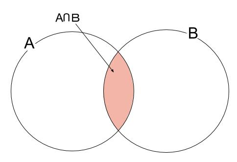 高校数学無料学習サイトko-su- 共通部分122