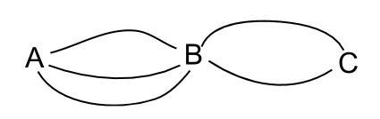 高校数学無料学習サイトko-su- 場合の数 積の法則3