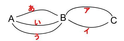 高校数学無料学習サイトko-su- 場合の数 積の法則4