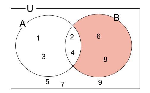 高校数学無料学習サイトko-su- 補集合例題 解説4