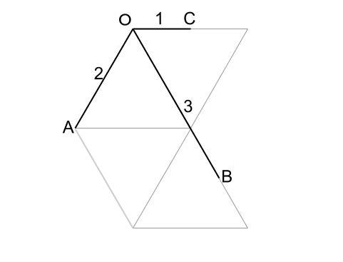 高校数学無料学習サイトko-su- センター試験 ベクトル1-1