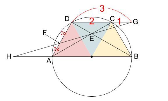 高校数学無料学習サイトko-su- センター試験1a 図形の性質28-3261
