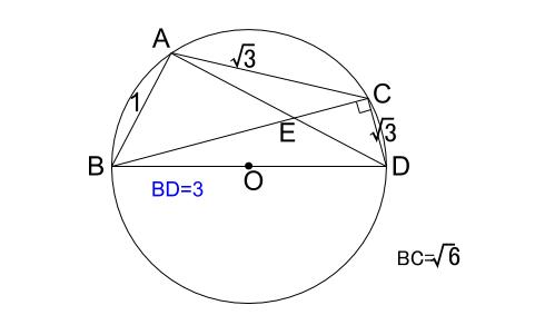 高校数学無料学習サイトko-su- センター試験1a 図形の計量28追bc61
