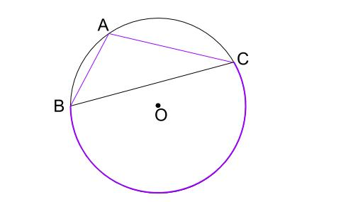 高校数学無料学習サイトko-su- センター試験図形の計量 H28 2-3