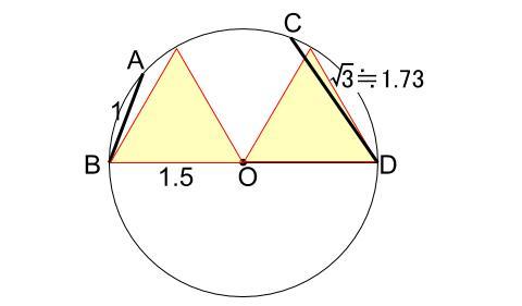 高校数学無料学習サイトko-su- センター試験図形の計量 H28 2-8