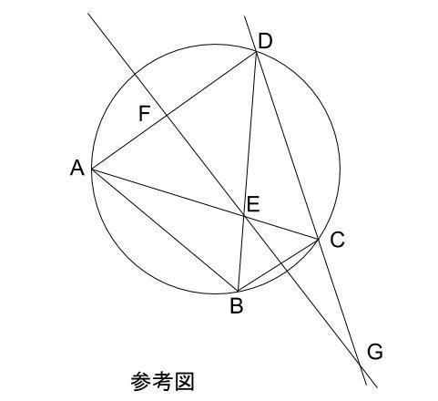 高校数学無料学習サイトko-su- センター試験H28第5問 図01