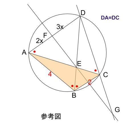 高校数学無料学習サイトko-su- センター試験H28第5問 図04