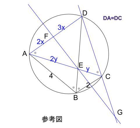 高校数学無料学習サイトko-su- センター試験H28第5問 図05