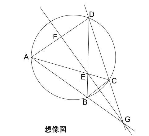高校数学無料学習サイトko-su- センター試験H28第5問 図011