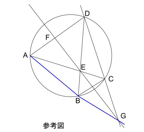 高校数学無料学習サイトko-su- センター試験H28第5問 図012