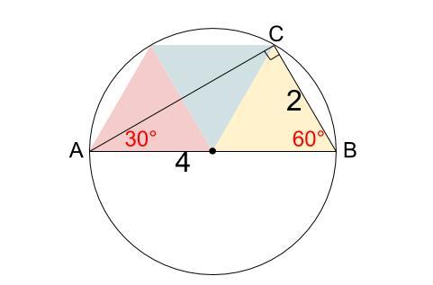 高校数学無料学習サイトko-su- センター試験H28第5問 図022