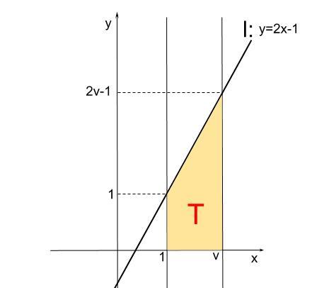 高校数学無料学習サイトko-su- センター試験 微分積分202