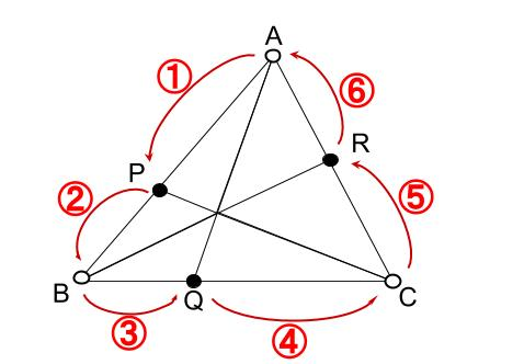 高校数学無料学習サイトko-su- チェバの定理001