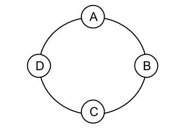 高校数学無料学習サイトko-su- 場合の数 円順列1