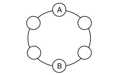 高校数学無料学習サイトko-su- 場合の数 円順列4