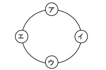 高校数学無料学習サイトko-su- 確率 円順列01