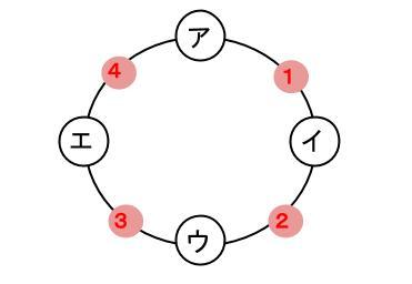 高校数学無料学習サイトko-su- 確率 円順列02