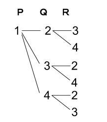 高校数学無料学習サイトko-su- 確率 円順列03