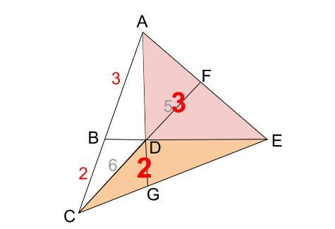高校数学無料学習サイトko-su- メネラウスの定理 ベンツ形72