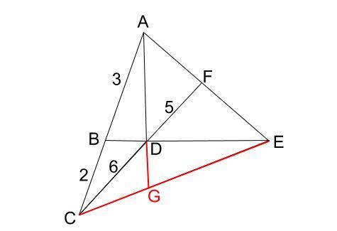 高校数学無料学習サイトko-su- メネラウスの定理 ベンツ形7
