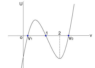 高校数学無料学習サイトko-su- センター試験 微分積分204