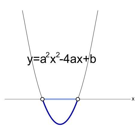 高校数学無料学習サイトko-su- センター試験 2次不等式2801