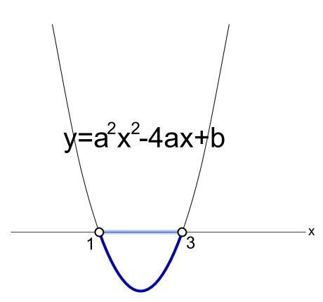 高校数学無料学習サイトko-su- センター試験 2次不等式2802