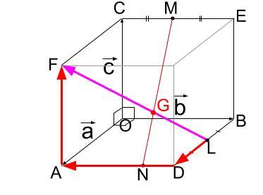 高校数学無料学習サイトko-su- センター試験 空間ベクトルLF