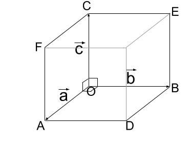 高校数学無料学習サイトko-su- センター試験 空間ベクトル1002