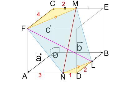 高校数学無料学習サイトko-su- センター試験 空間ベクトル1006