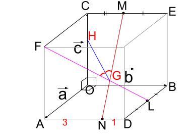 高校数学無料学習サイトko-su- センター試験 空間ベクトル1009