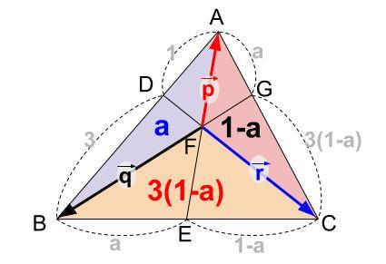 高校数学無料学習サイトko-su- センター試験 平面ベクトル1014