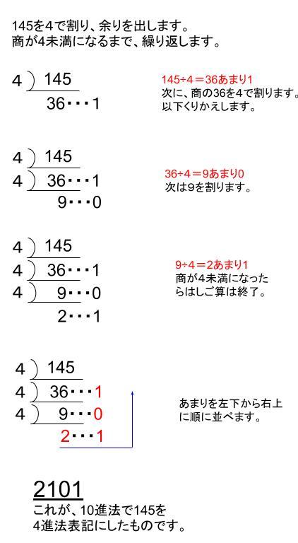 高校数学無料学習サイトko-su- 数学A 記数法 N進法0310