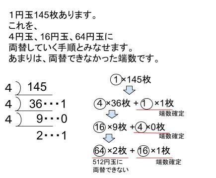 高校数学無料学習サイトko-su- 数学A 記数法 N進法0320