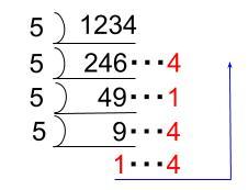 高校数学無料学習サイトko-su- 数学A 記数法 N進法0330